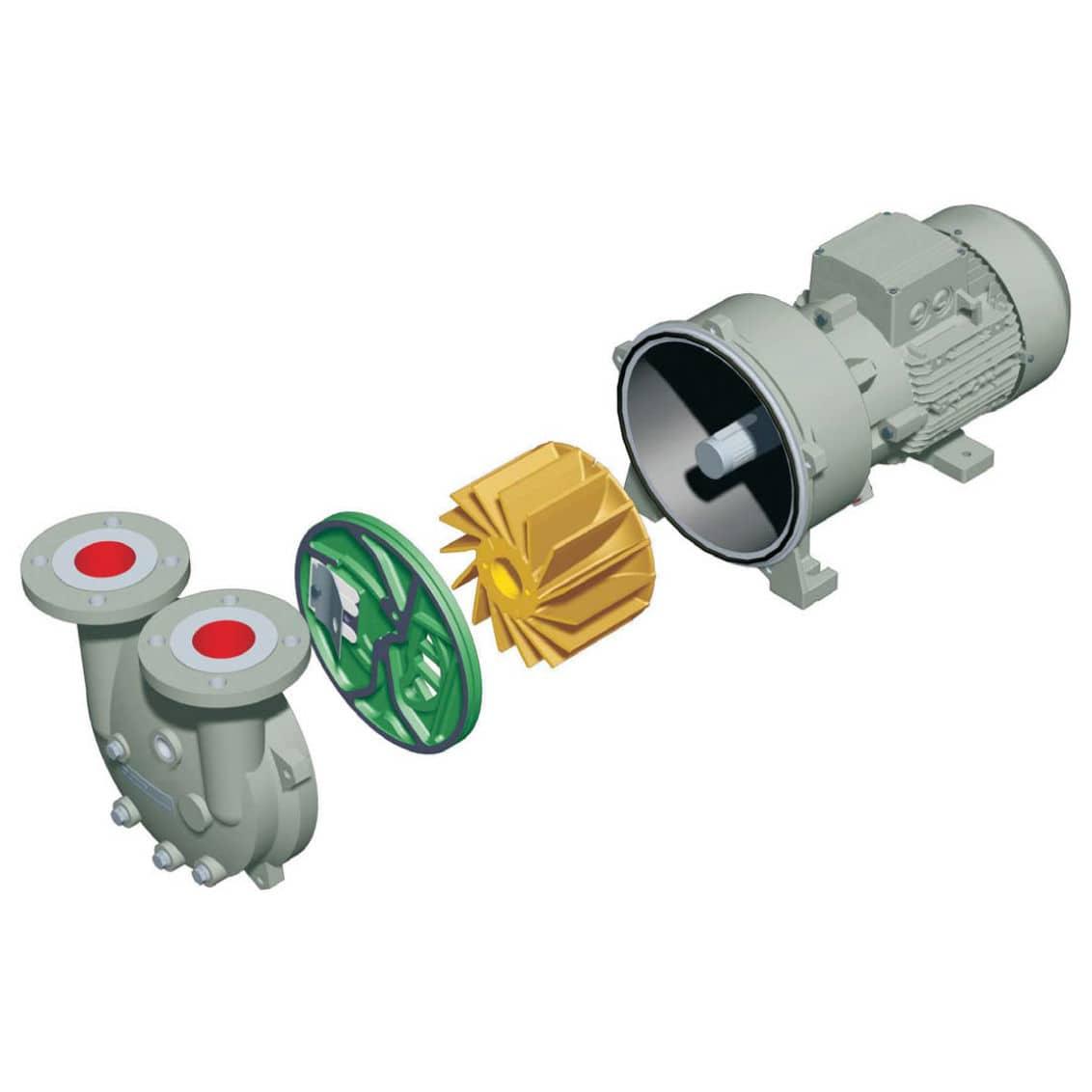 Liquid Ring Vacuum Pump Lubricated Single Stage Compact