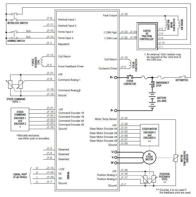 Groß Curtis Instrumente Schaltpläne Fotos - Die Besten Elektrischen ...