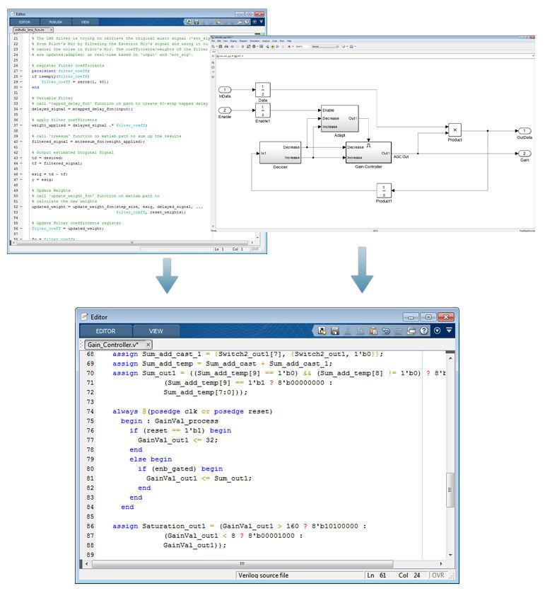 Programming software / FPGA HDL Coder™ The MathWorks