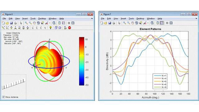 Schema design software / visualization / analysis / 2D/3D - Antenna