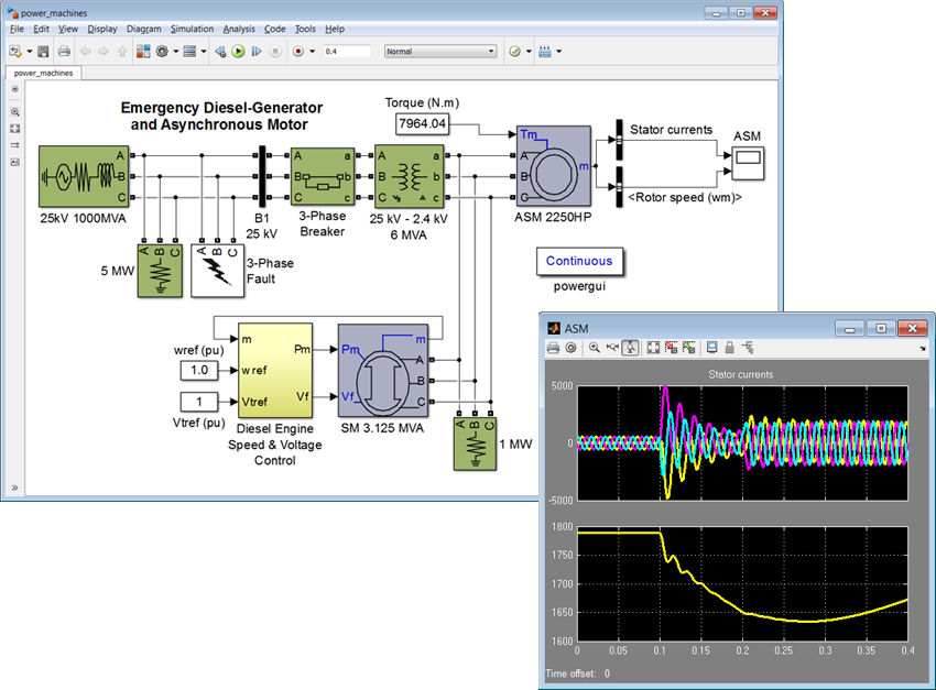 Simulation software / modeling / electrical power system Simscape Power  Systems™ The MathWorks