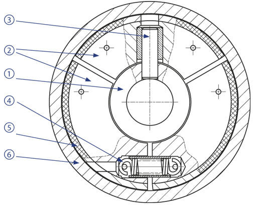 Suco Wtype Centrifugal Clutch Diagram