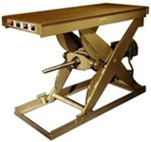 Scissor Lift Table / Electric / Ball Screw   HBS Series