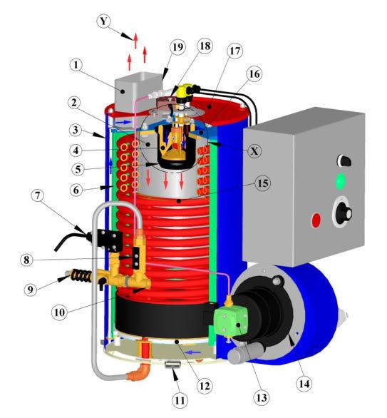 Hot water boiler / fuel oil - BR750 - Teha