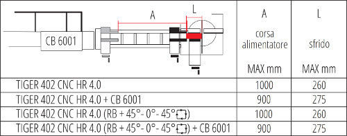 tiger 350 cnc wiring diagram enthusiast wiring diagrams u2022 rh rasalibre co CNC Stepper Motor Circuit Diagram Cnc Axis Diagram