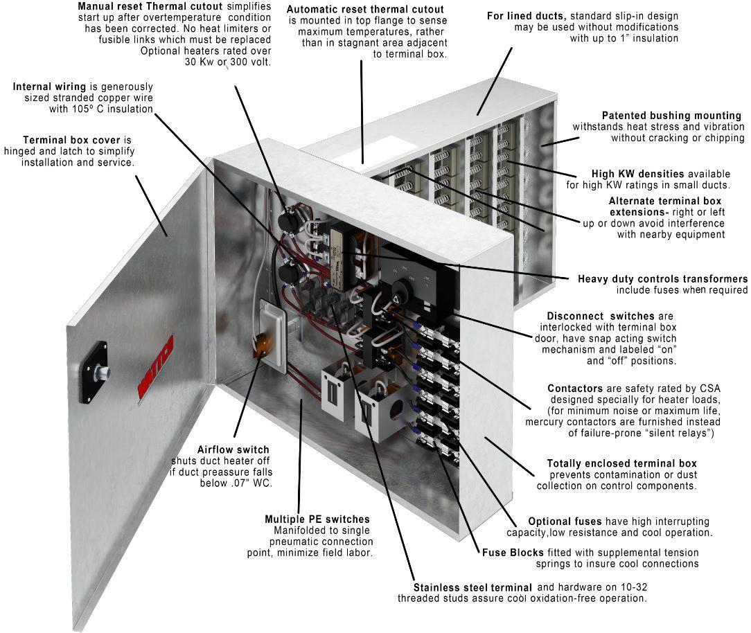duct heater / air / convection / custom ...
