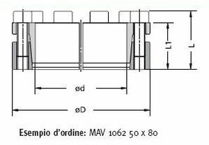 Rigid coupling / expandible axle / self-centering / flange