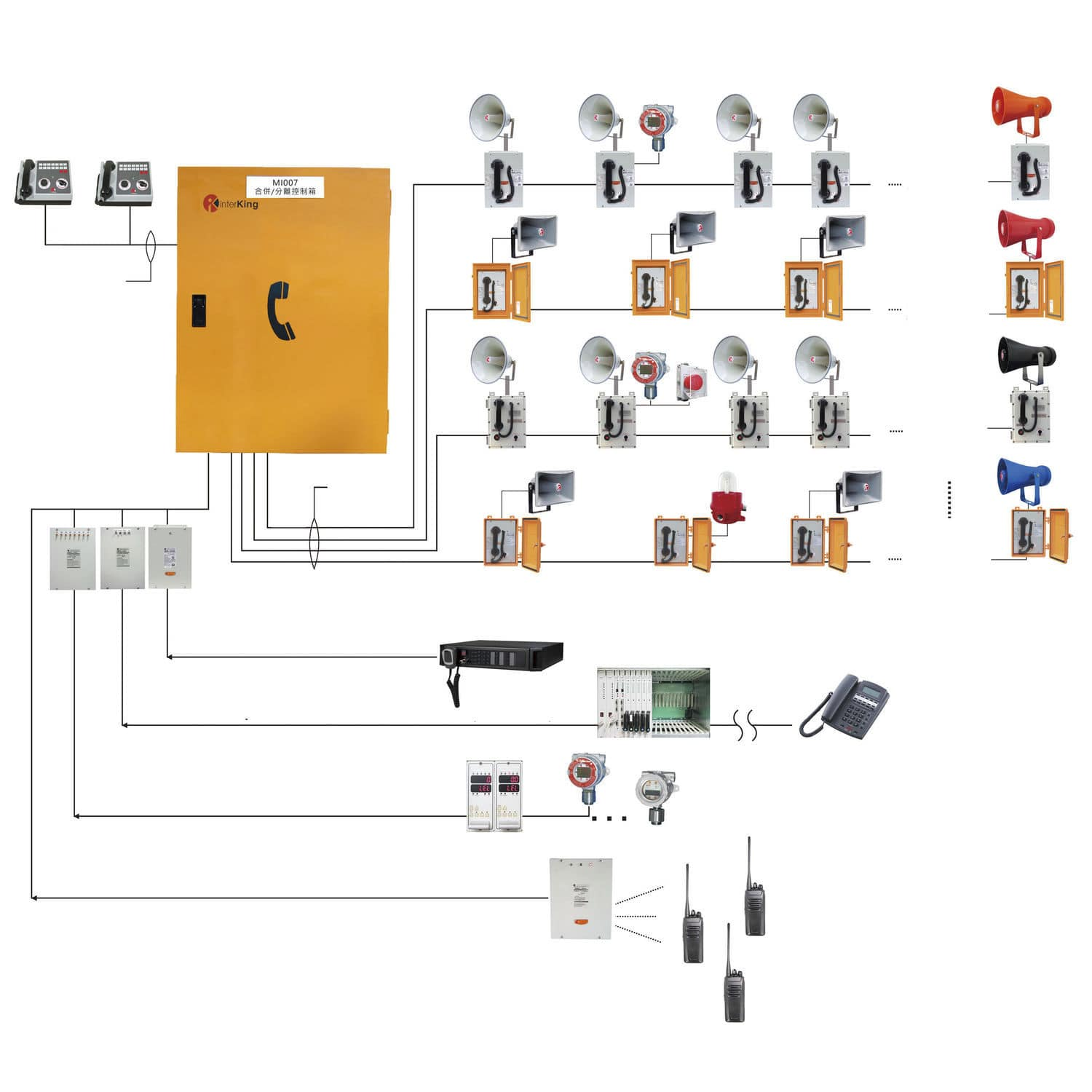 Pa Intercom Wiring Diagram Detailed Schematics Systems Page Party System Interking Enterprises Ltd Power