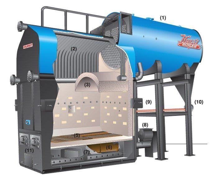 Hot water boiler / biomass / underfeed / horizontal - Hybrid UF ...