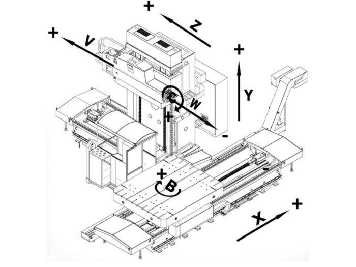 cnc boring machine / horizontal / universal / 6-axis