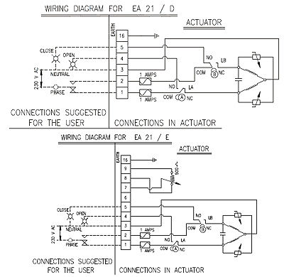 61971 3640431 electric valve actuator rotary ea 21 avcon controls pvt ltd motor operated valve wiring diagram at gsmportal.co