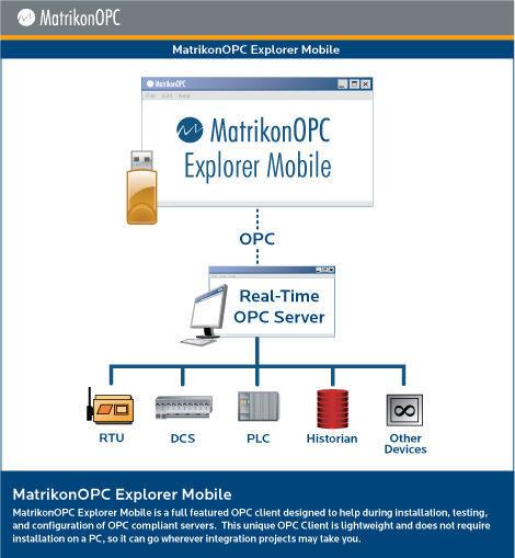 Test software / for mobile applications - MatrikonOPC Explorer