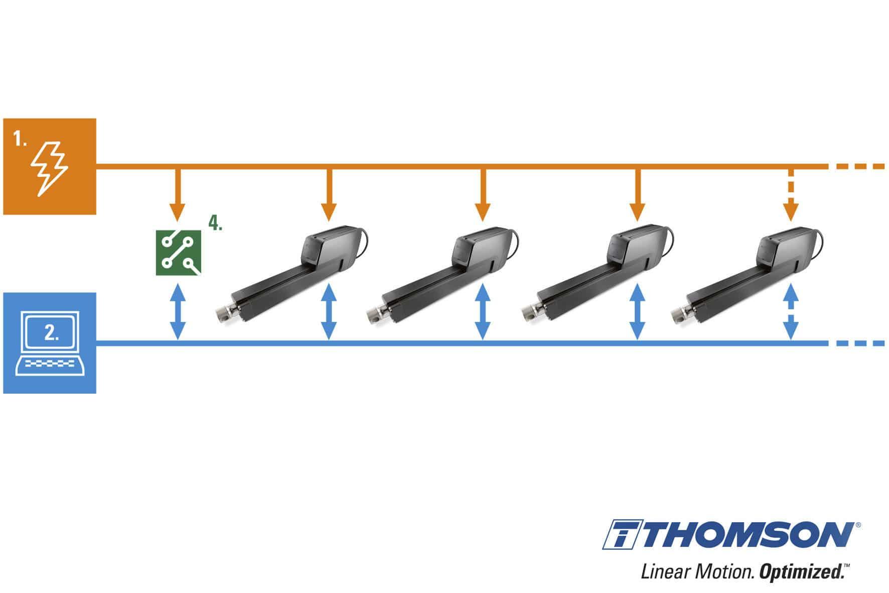 7040 10336266 linear slide actuator wiring diagram roslonek net,Slide Wiring Diagram