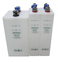 Ni-Cd battery / CE / IEC / TUV