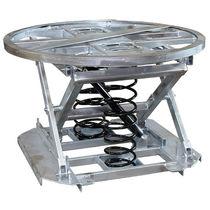 Scissor lift table / hydraulic / loading / stationary