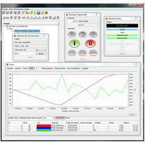 Configuration software / frequency inverter