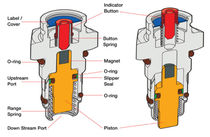 Mechanical pressure switch / differential
