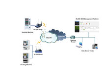 Cellular communication router / 3G / mobile / for vending machine applications