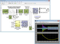 Simulation software / modeling / electrical power system