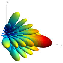 Signal processing software / design / visualization / simulation