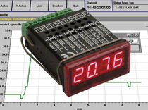 Universal indicator controller / digital / panel-mount