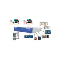 Communication gateway / Ethernet