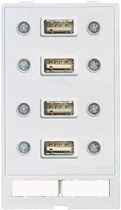 Data connector / USB / DIN / rectangular