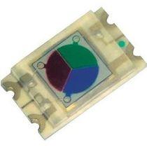 RGB color sensor