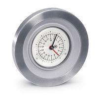 Operating handwheel / with indicator