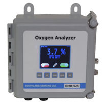 Oxygen analyzer / trace / for integration / online