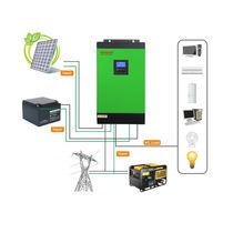 Off-grid DC/AC inverter / parallel / pure sine wave / for solar application