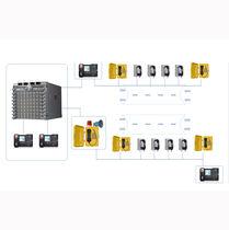 Telephone management system