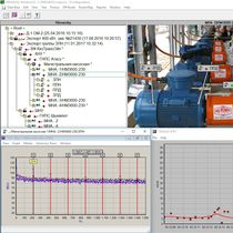 Diagnostic software / vibration analysis / monitoring / rotating machinery