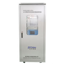 Methane analyzer / CO2/02 / water / BTEX