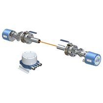 Gas analyzer / hydrogen / ammonia / concentration