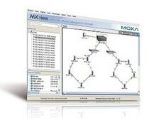 Integrated management software / network management and configuration / monitoring / management