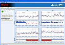 Statistical analysis software / for production
