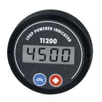 Temperature indicator / panel-mount / loop-powered