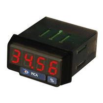 Process indicator / digital / recessed / loop-powered