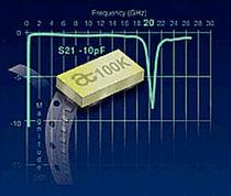 SMD capacitor / multilayer / millimeter wave