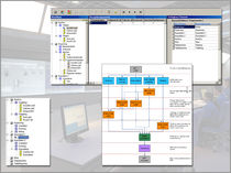 Workflow management software / process