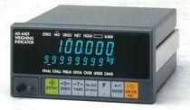 Waterproof weight indicator-controller / panel-mount