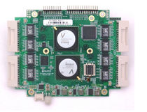 Managed Ethernet switch card / industrial / 8+4 ports