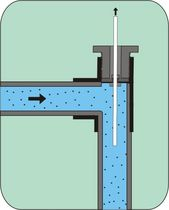 Water sampler / continuous-flow