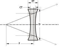 Bi-concave lens element / BK7 / UV