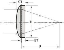 Plano-convex lens element / BK7 / UV