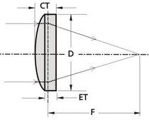 Plano-convex lens element / CaF2 / UV