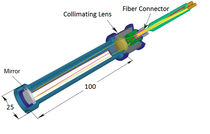 Gas probe / infrared / fiber optic