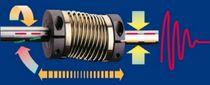 Bellows coupling / encoder