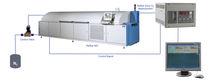 Monitoring control system / nitrogen / oxygen